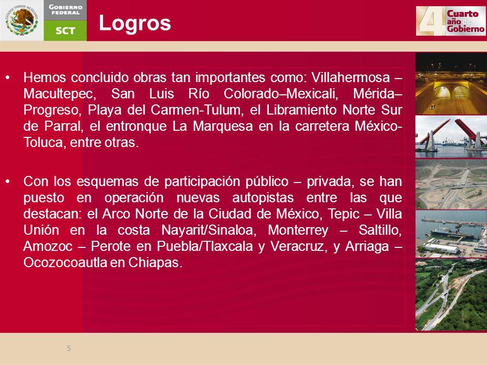 Logros Hemos concluido obras tan importantes como: Villahermosa – Macultepec, San Luis Río Colorado–Mexicali, Mérida– Progreso, Playa del Carmen-Tulum