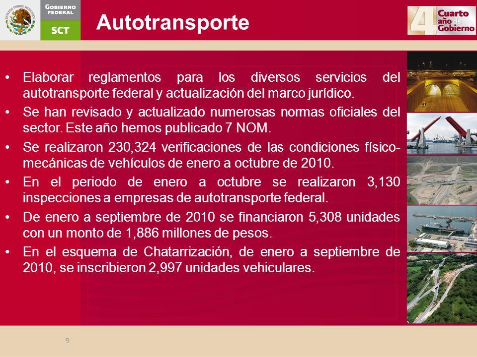 Autotransporte Elaborar reglamentos para los diversos servicios del autotransporte federal y actualización del marco jurídico. Se han revisado y actua