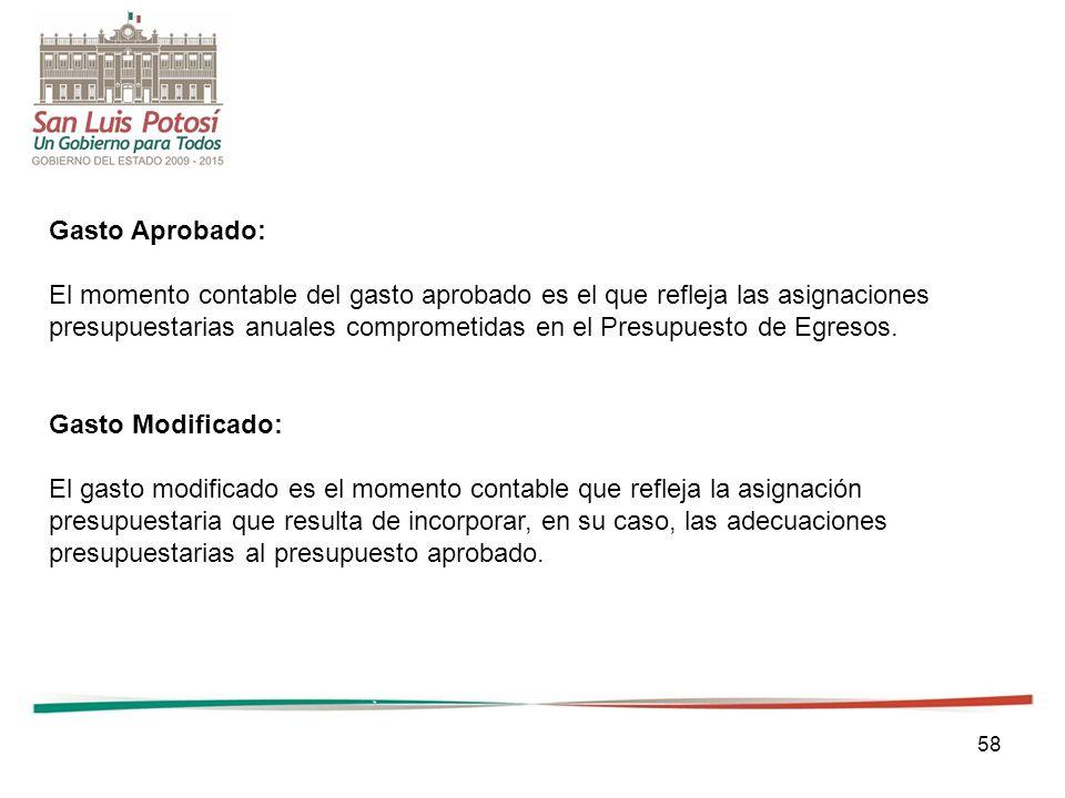 58 Gasto Aprobado: El momento contable del gasto aprobado es el que refleja las asignaciones presupuestarias anuales comprometidas en el Presupuesto d