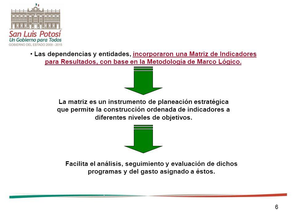 7 Mediante las Matrices de Indicadores para Resultados se alinearon los objetivos y los indicadores de los programas presupuestarios con los objetivos del Plan Nacional de Desarrollo 2007-2012 (PND) y con los de los programas derivados de éste.