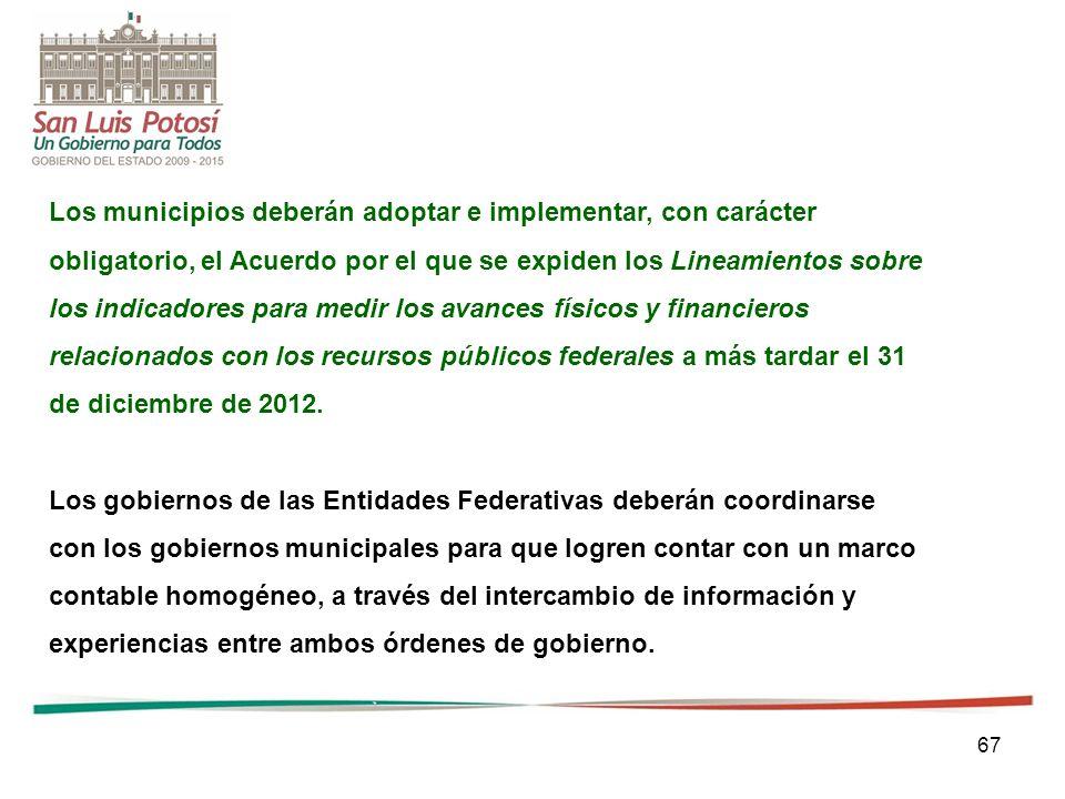 67 Los municipios deberán adoptar e implementar, con carácter obligatorio, el Acuerdo por el que se expiden los Lineamientos sobre los indicadores par