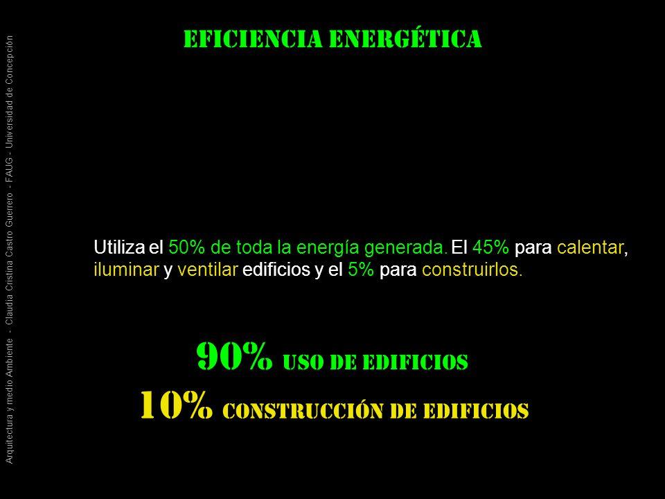 Arquitectura y medio Ambiente - Claudia Cristina Castro Guerrero - FAUG - Universidad de Concepción Utiliza el 50% de toda la energía generada.
