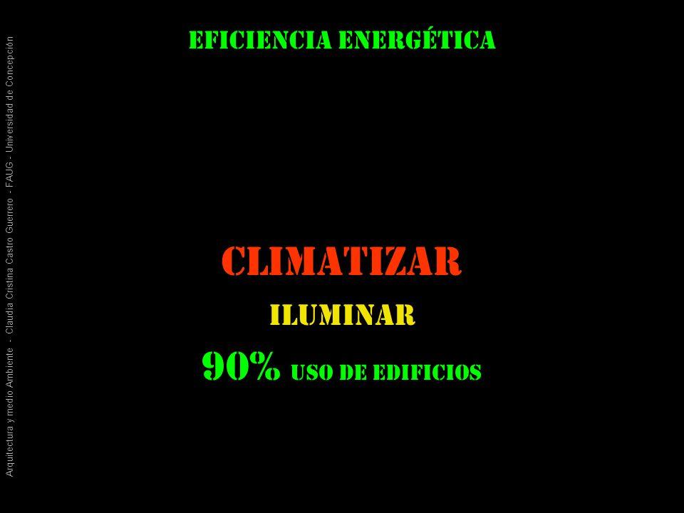 Arquitectura y medio Ambiente - Claudia Cristina Castro Guerrero - FAUG - Universidad de Concepción climatizar iluminar Eficiencia energética 90% uso de edificios
