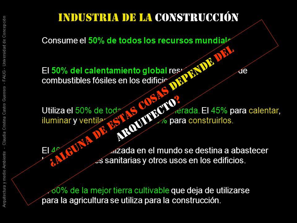 Arquitectura y medio Ambiente - Claudia Cristina Castro Guerrero - FAUG - Universidad de Concepción Consume el 50% de todos los recursos mundiales El 60% de la mejor tierra cultivable que deja de utilizarse para la agricultura se utiliza para la construcción.