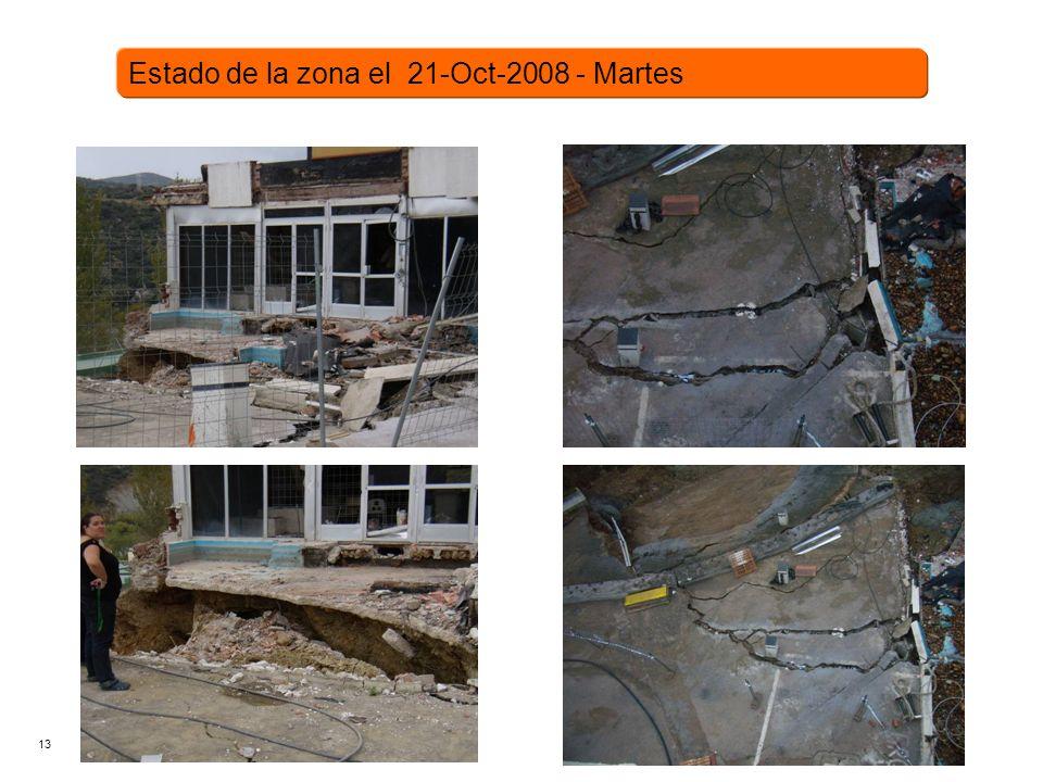 13 Estado de la zona el 21-Oct-2008 - Martes