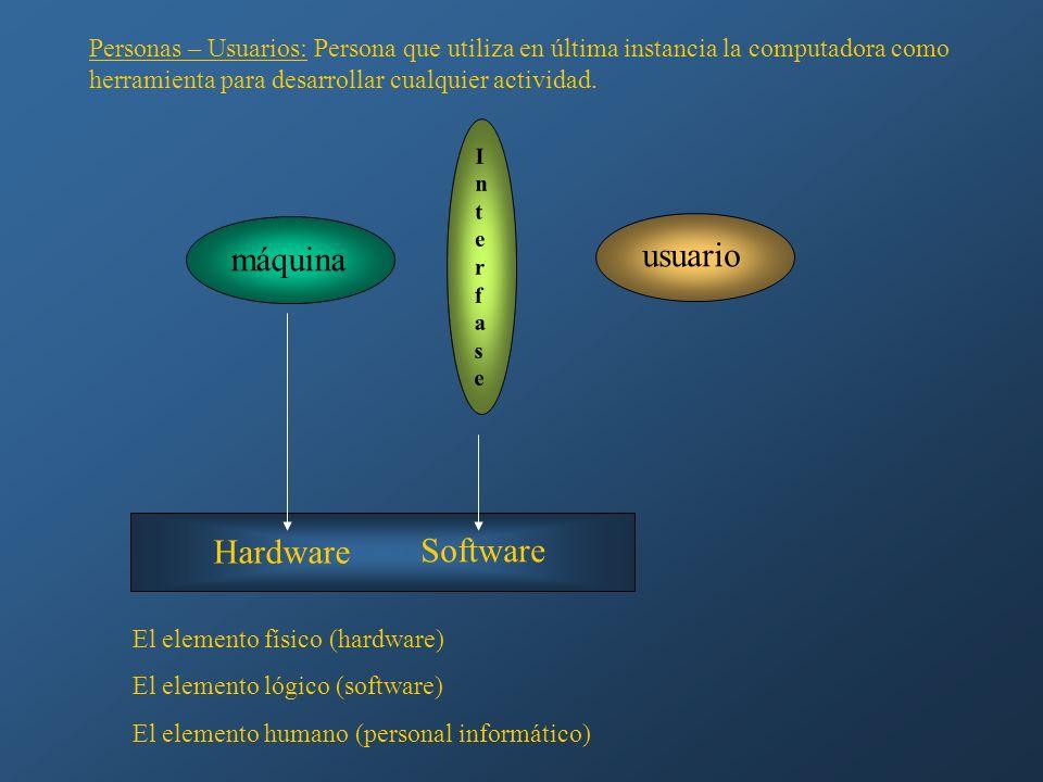 Personas – Usuarios: Persona que utiliza en última instancia la computadora como herramienta para desarrollar cualquier actividad. máquina InterfaseIn