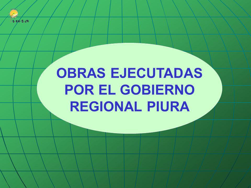 NUMERO DE OBRAS EJECUTADOS POR PROVINCIA 38 59 17 22 17 7 5 4 Número de obras 71 98 En la costa se han invertido S/.46819,730 (S/.23373,000 ejecutados