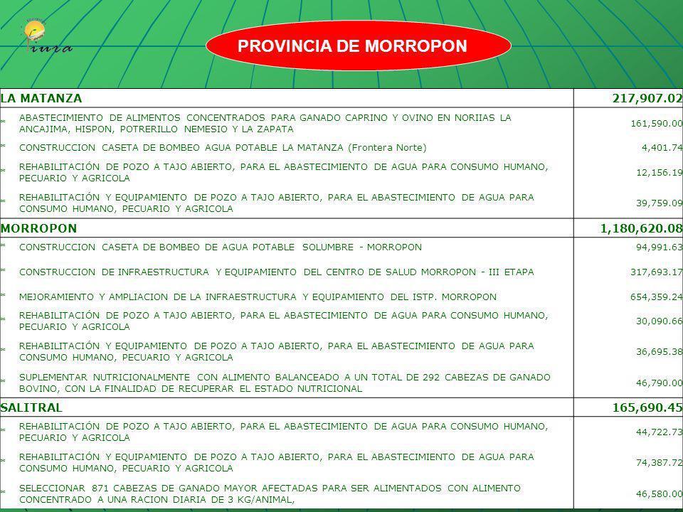 BUENOS AIRES799,618.99 * MEJORAR LA SANIDAD ANIMAL CON LA APLIACION DE VACUNAS, MEDICAMENTOS Y SUPLEMENTOS VITAMINICOS VETERINARIOS, PARA CONTROLAR EN
