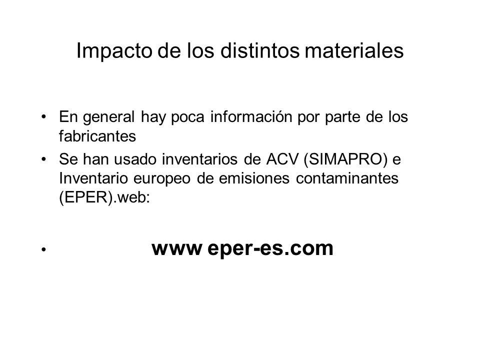 Impacto de los distintos materiales En general hay poca información por parte de los fabricantes Se han usado inventarios de ACV (SIMAPRO) e Inventario europeo de emisiones contaminantes (EPER).web: www eper-es.com