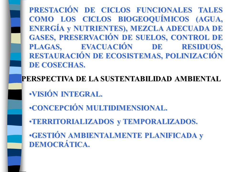 PRESTACIÓN DE CICLOS FUNCIONALES TALES COMO LOS CICLOS BIOGEOQUÍMICOS (AGUA, ENERGÍA y NUTRIENTES), MEZCLA ADECUADA DE GASES, PRESERVACIÓN DE SUELOS, CONTROL DE PLAGAS, EVACUACIÓN DE RESIDUOS, RESTAURACIÓN DE ECOSISTEMAS, POLINIZACIÓN DE COSECHAS.