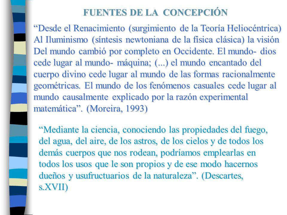 RECURSOS NATURALES- CONCEPCIÓN TRADICIONAL REDUCCIONISTA.REDUCCIONISTA.