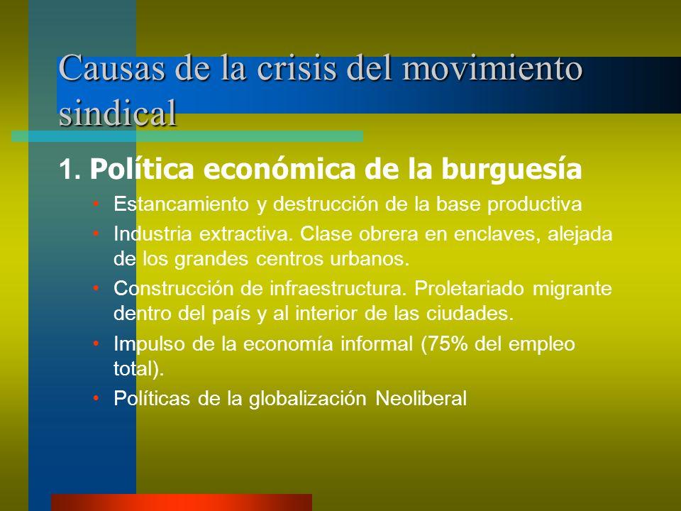 Causas de la crisis del movimiento sindical 1. Política económica de la burguesía Estancamiento y destrucción de la base productiva Industria extracti