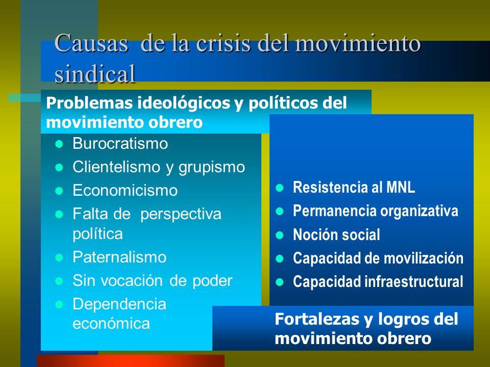 Problemas ideológicos y políticos del movimiento obrero Causas de la crisis del movimiento sindical Burocratismo Clientelismo y grupismo Economicismo