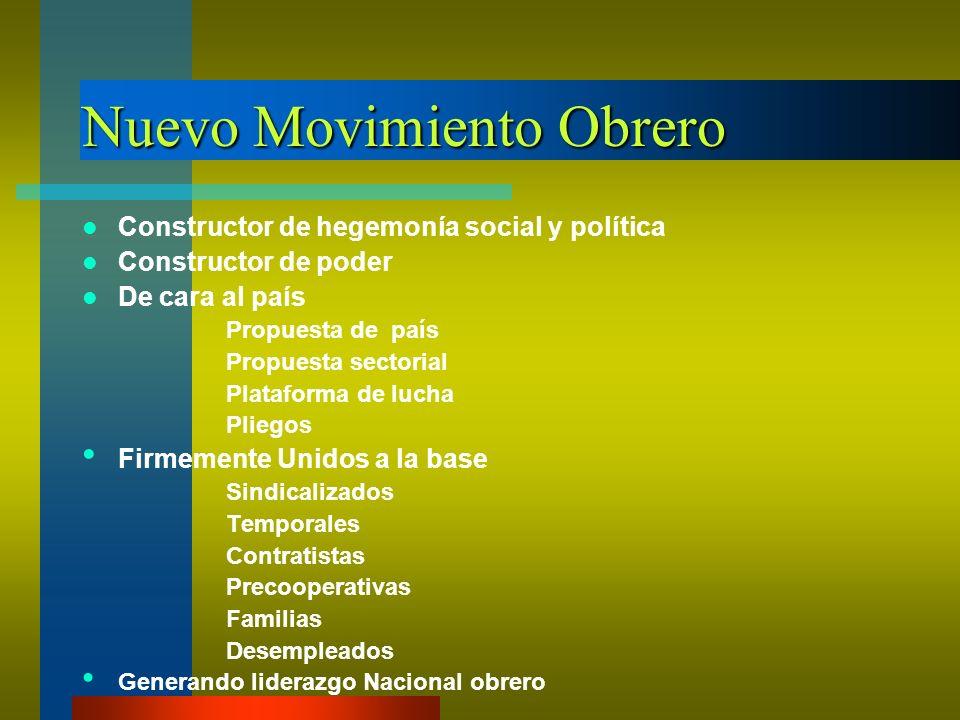 Nuevo Movimiento Obrero Constructor de hegemonía social y política Constructor de poder De cara al país Propuesta de país Propuesta sectorial Platafor