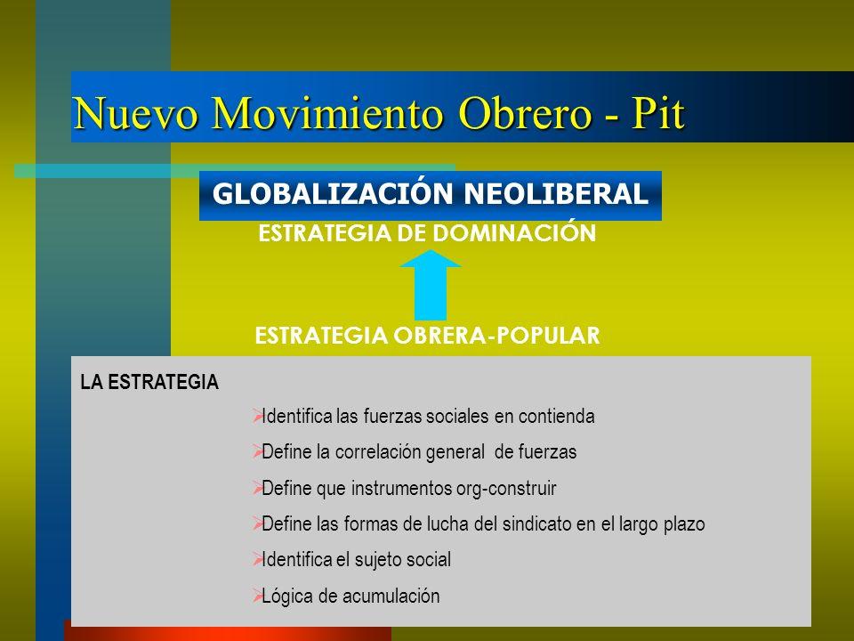 Nuevo Movimiento Obrero - Pit ESTRATEGIA DE DOMINACIÓN ESTRATEGIA OBRERA-POPULAR LA ESTRATEGIA Identifica las fuerzas sociales en contienda Define la