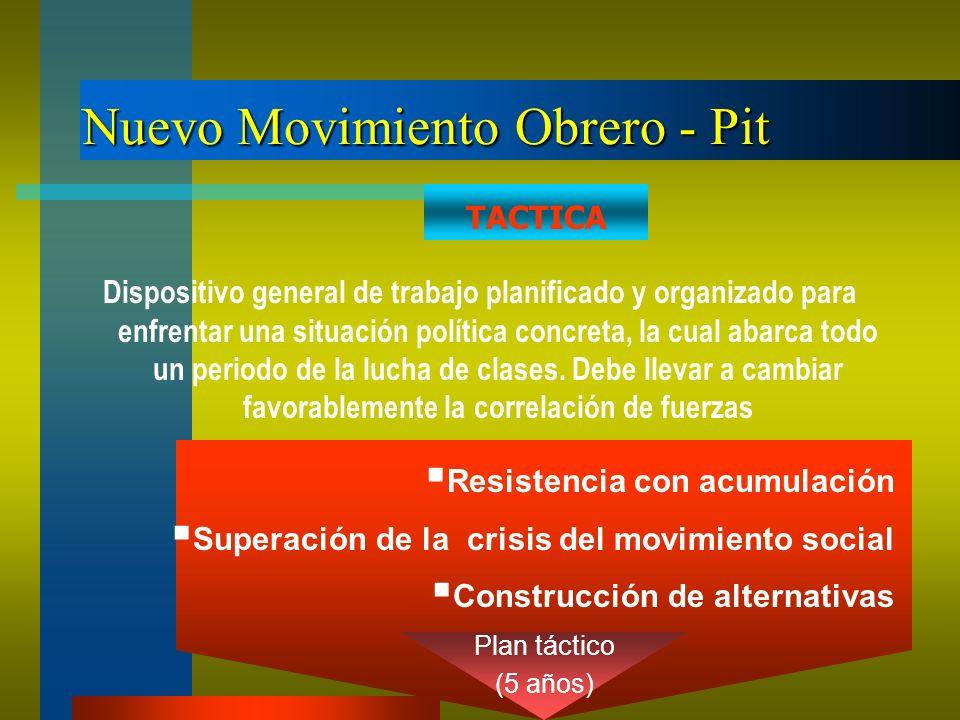 Nuevo Movimiento Obrero - Pit Dispositivo general de trabajo planificado y organizado para enfrentar una situación política concreta, la cual abarca t