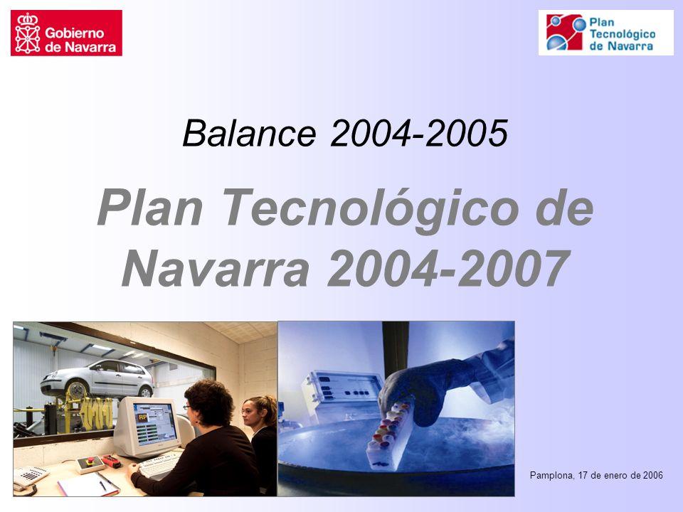 Balance 2004-2005 Plan Tecnológico de Navarra 2004-2007 Pamplona, 17 de enero de 2006