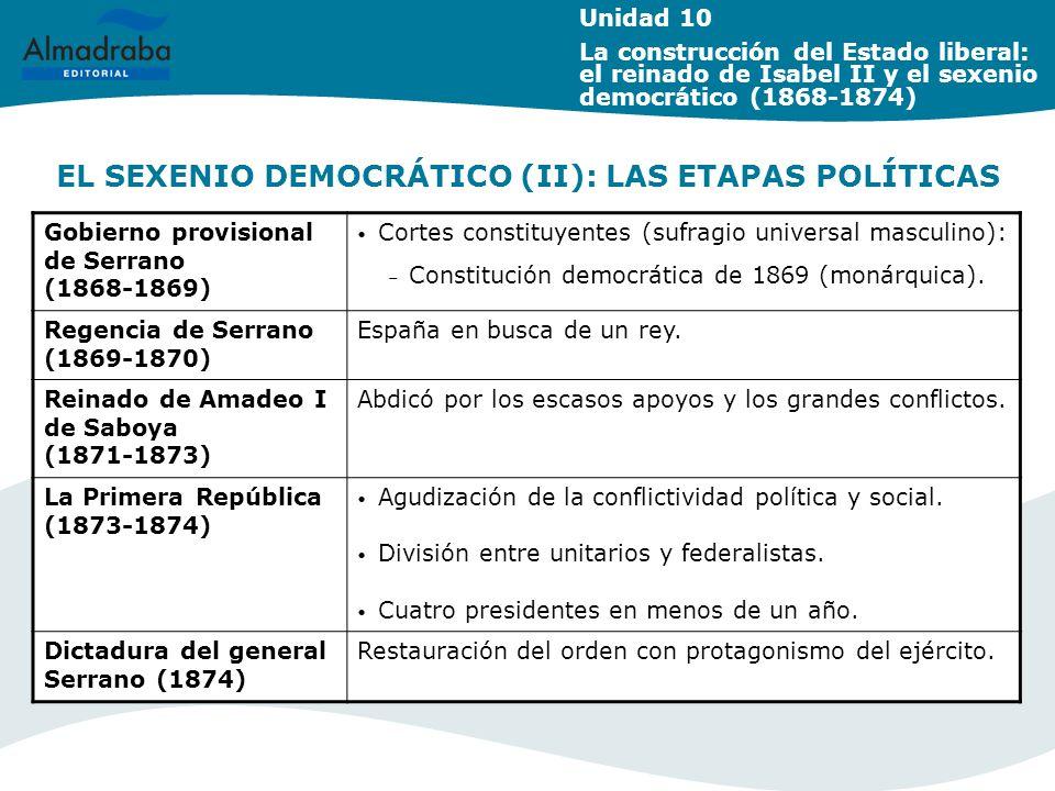 EL SEXENIO DEMOCRÁTICO (II): LAS ETAPAS POLÍTICAS LAS Unidad 10 La construcción del Estado liberal: el reinado de Isabel II y el sexenio democrático (