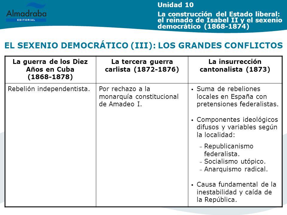 EL SEXENIO DEMOCRÁTICO (III): LOS GRANDES CONFLICTOS LAS Unidad 10 La construcción del Estado liberal: el reinado de Isabel II y el sexenio democrátic
