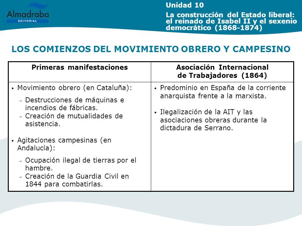 LOS COMIENZOS DEL MOVIMIENTO OBRERO Y CAMPESINO Primeras manifestacionesAsociación Internacional de Trabajadores (1864) Movimiento obrero (en Cataluña