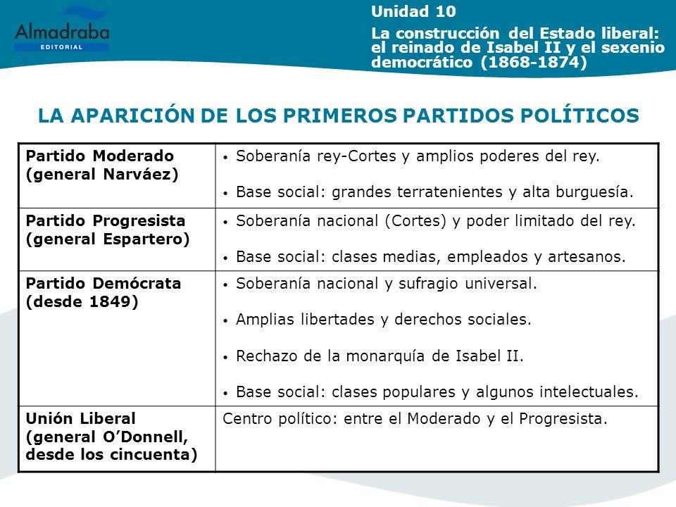 LA APARICIÓN DE LOS PRIMEROS PARTIDOS POLÍTICOS Partido Moderado (general Narváez) Soberanía rey-Cortes y amplios poderes del rey. Base social: grande