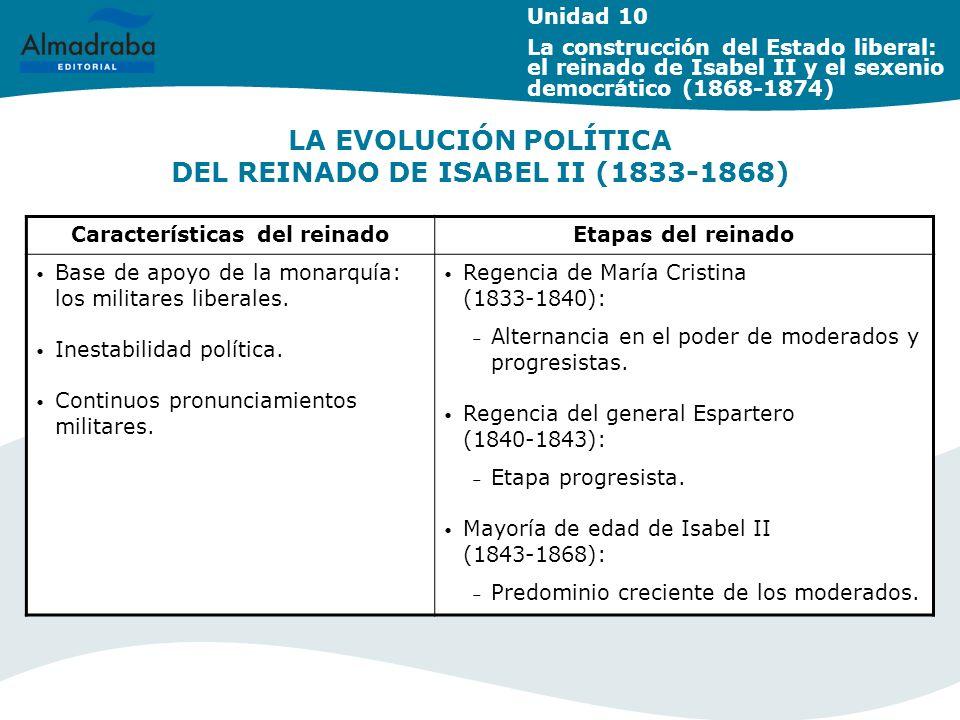LA EVOLUCIÓN POLÍTICA DEL REINADO DE ISABEL II (1833-1868) Características del reinadoEtapas del reinado Base de apoyo de la monarquía: los militares
