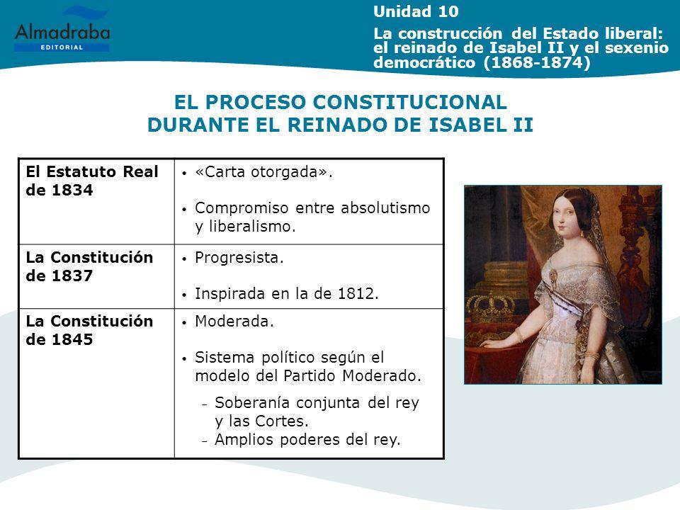 EL PROCESO CONSTITUCIONAL DURANTE EL REINADO DE ISABEL II Unidad 10 La construcción del Estado liberal: el reinado de Isabel II y el sexenio democráti