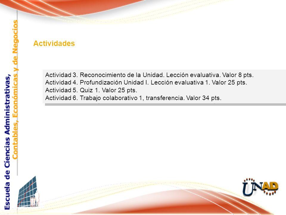 Actividad 3. Reconocimiento de la Unidad. Lección evaluativa. Valor 8 pts. Actividad 4. Profundización Unidad I. Lección evaluativa 1. Valor 25 pts. A