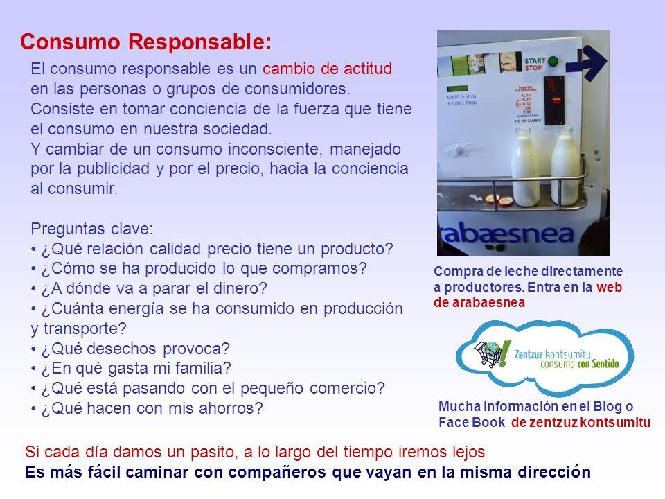 Consumo Responsable: Compra de leche directamente a productores.