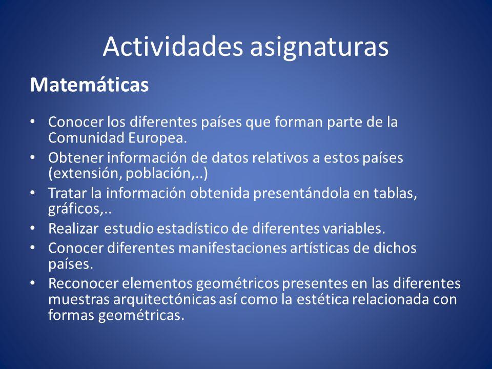 Actividades asignaturas Matemáticas Conocer los diferentes países que forman parte de la Comunidad Europea.