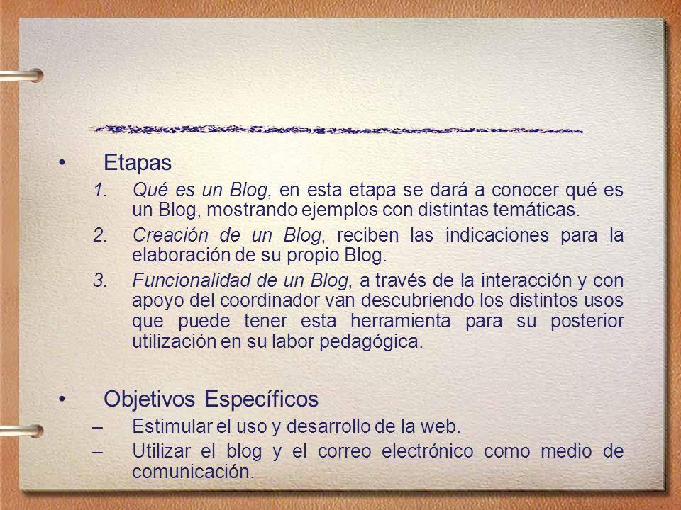 Etapas 1.Qué es un Blog, en esta etapa se dará a conocer qué es un Blog, mostrando ejemplos con distintas temáticas. 2.Creación de un Blog, reciben la