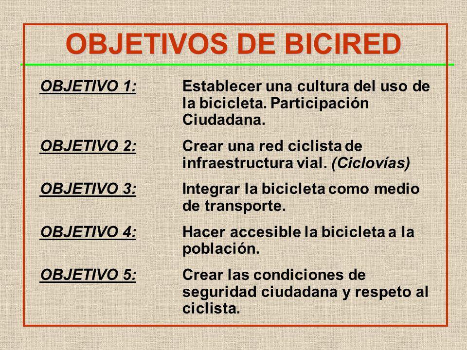 OBJETIVOS DE BICIRED OBJETIVO 1:Establecer una cultura del uso de la bicicleta. Participación Ciudadana. OBJETIVO 2:Crear una red ciclista de infraest