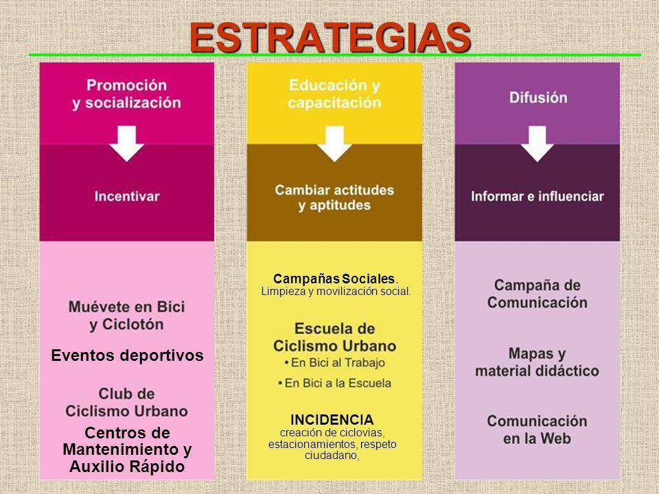 Campañas Sociales. Limpieza y movilización social.