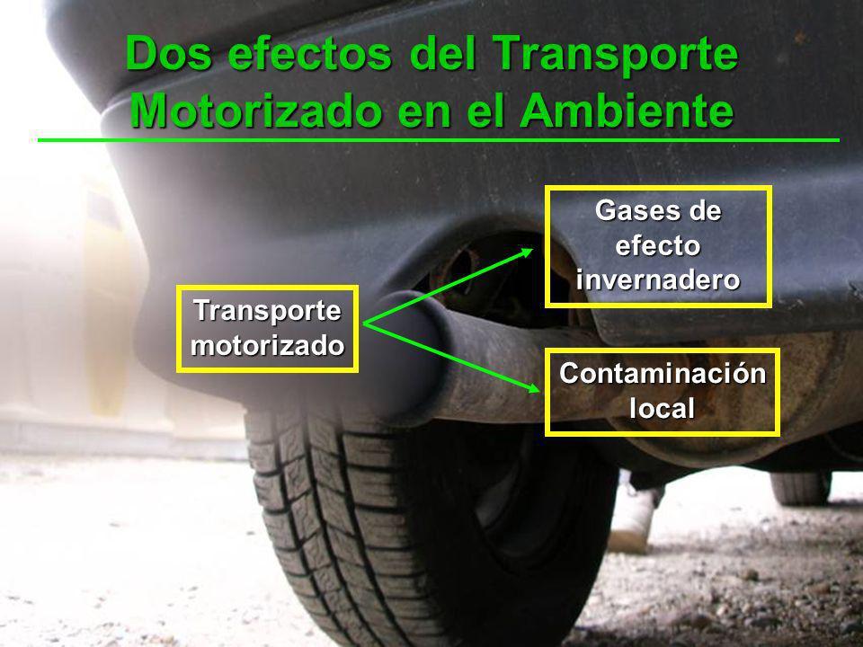 Dos efectos del Transporte Motorizado en el Ambiente Transportemotorizado Gases de efectoinvernadero Contaminaciónlocal