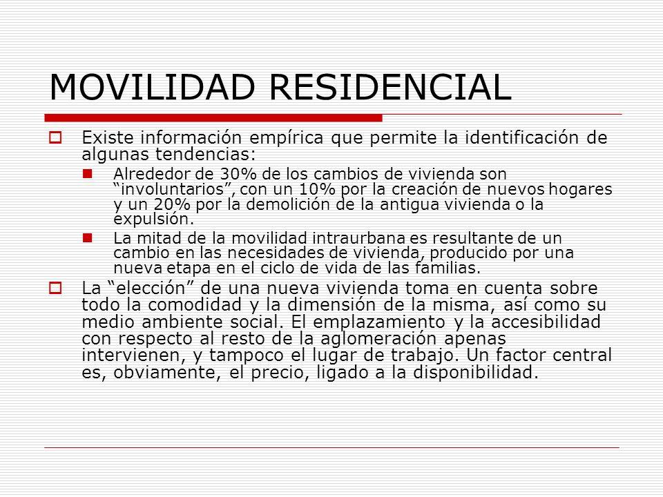 MOVILIDAD RESIDENCIAL Existe información empírica que permite la identificación de algunas tendencias: Alrededor de 30% de los cambios de vivienda son