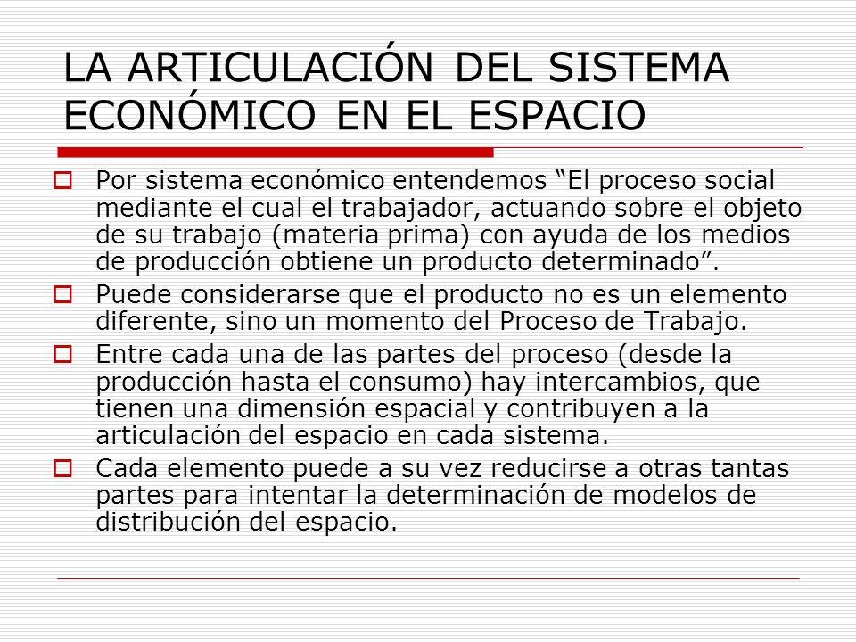 LA ARTICULACIÓN DEL SISTEMA ECONÓMICO EN EL ESPACIO Por sistema económico entendemos El proceso social mediante el cual el trabajador, actuando sobre