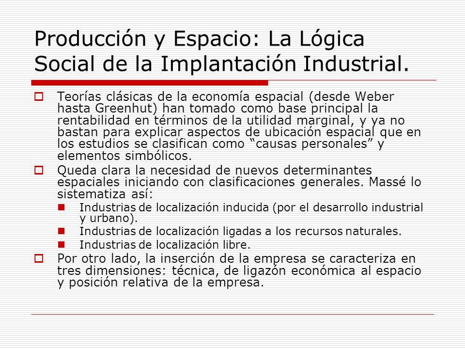 Producción y Espacio: La Lógica Social de la Implantación Industrial. Teorías clásicas de la economía espacial (desde Weber hasta Greenhut) han tomado