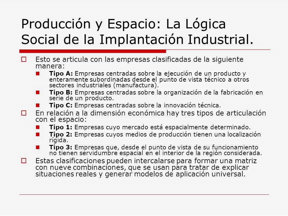 Producción y Espacio: La Lógica Social de la Implantación Industrial. Esto se articula con las empresas clasificadas de la siguiente manera: Tipo A: E