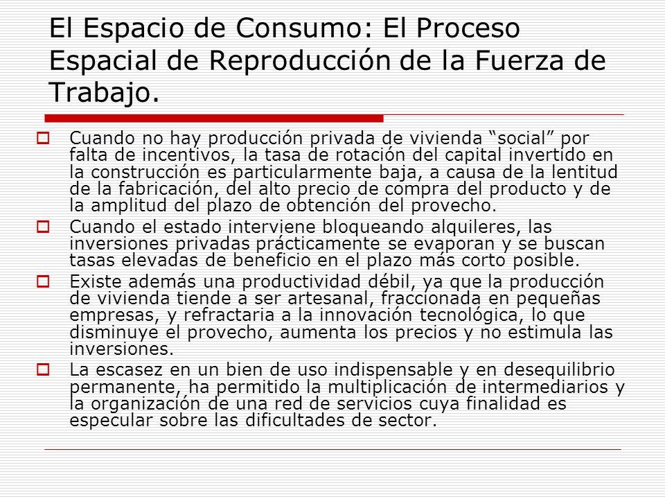 El Espacio de Consumo: El Proceso Espacial de Reproducción de la Fuerza de Trabajo. Cuando no hay producción privada de vivienda social por falta de i