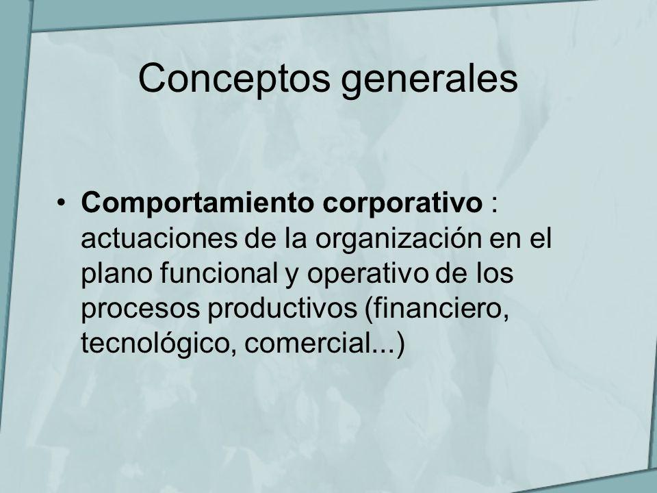 Conceptos generales Comportamiento corporativo : actuaciones de la organización en el plano funcional y operativo de los procesos productivos (financi
