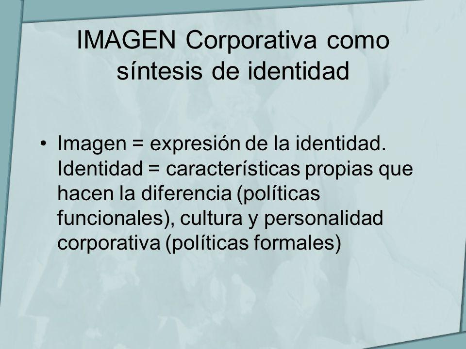 IMAGEN Corporativa como síntesis de identidad Imagen = expresión de la identidad. Identidad = características propias que hacen la diferencia (polític