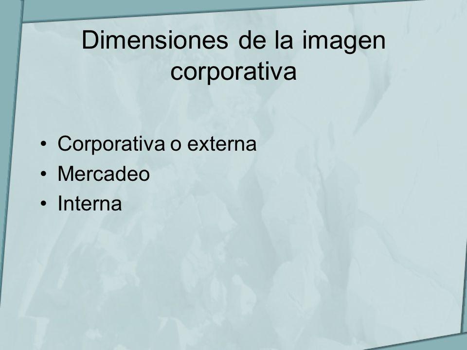 Dimensiones de la imagen corporativa Corporativa o externa Mercadeo Interna
