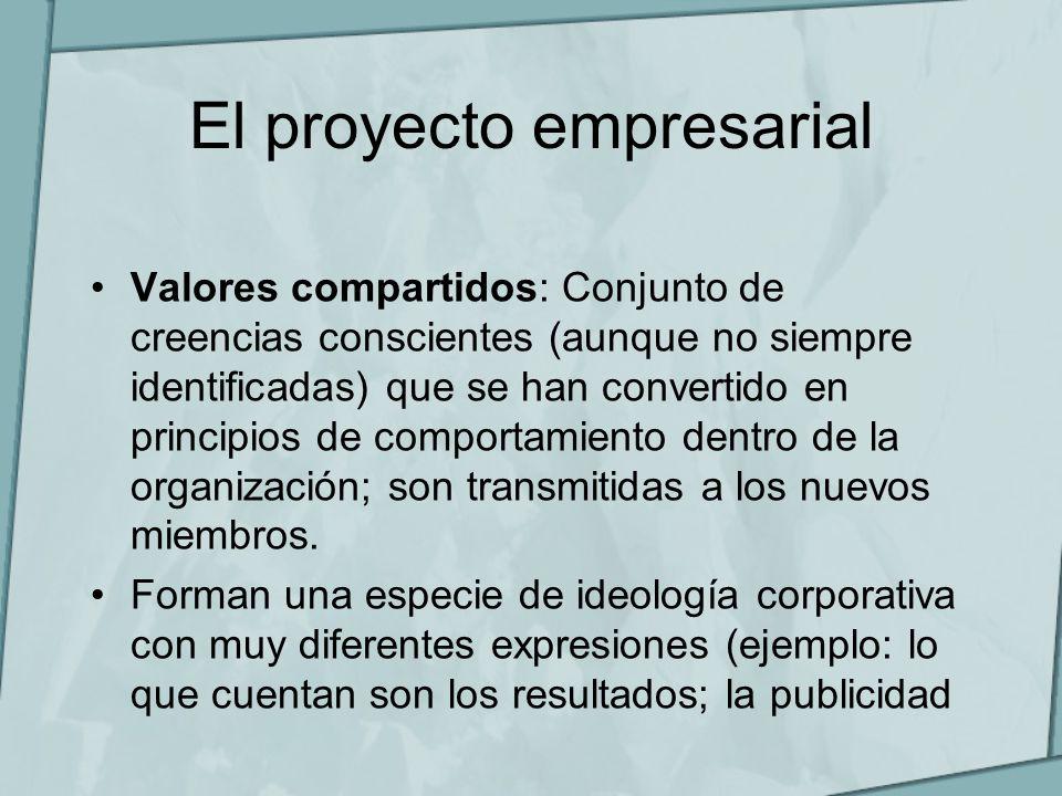 El proyecto empresarial Valores compartidos: Conjunto de creencias conscientes (aunque no siempre identificadas) que se han convertido en principios d