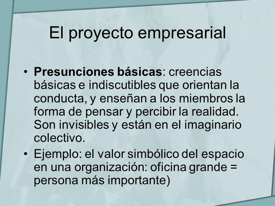 El proyecto empresarial Presunciones básicas: creencias básicas e indiscutibles que orientan la conducta, y enseñan a los miembros la forma de pensar
