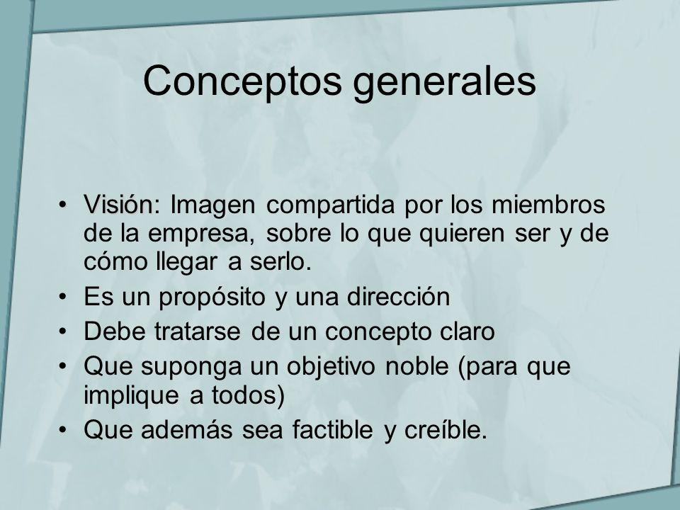 Conceptos generales VisiónVisión: Imagen compartida por los miembros de la empresa, sobre lo que quieren ser y de cómo llegar a serlo. Es un propósito