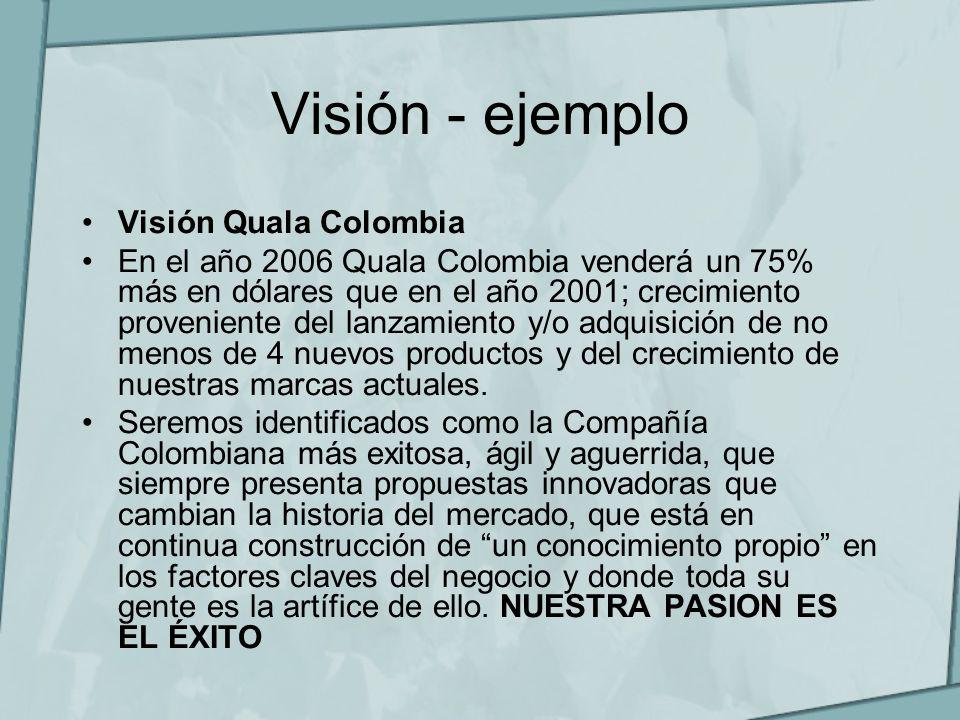 Visión - ejemplo Visión Quala Colombia En el año 2006 Quala Colombia venderá un 75% más en dólares que en el año 2001; crecimiento proveniente del lan