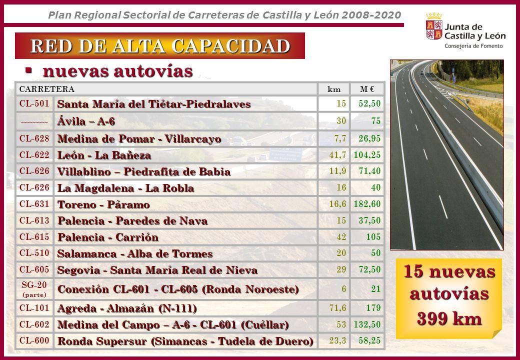 Plan Regional Sectorial de Carreteras de Castilla y León 2008-2020 RED DE ALTA CAPACIDAD nuevas autovías nuevas autovías 15 nuevas autovías 399 km CAR