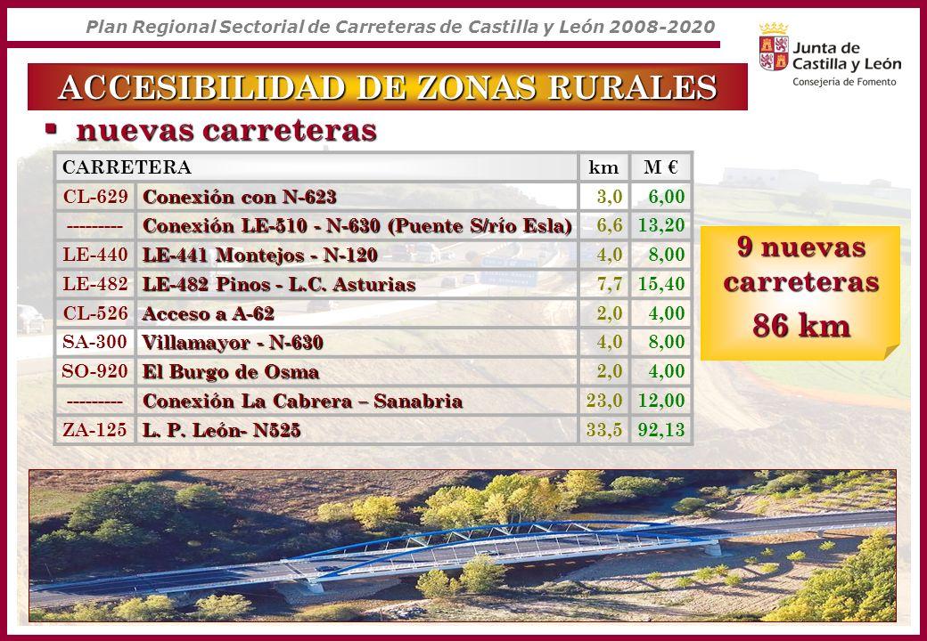Plan Regional Sectorial de Carreteras de Castilla y León 2008-2020 ACCESIBILIDAD DE ZONAS RURALES nuevas carreteras nuevas carreteras 9 nuevas carrete