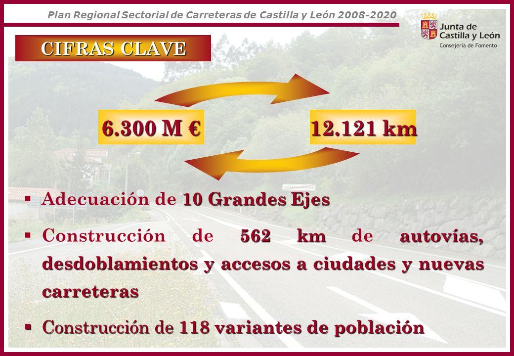 CIFRAS CLAVE 12.121 km 6.300 M 6.300 M 10 Grandes Ejes Adecuación de 10 Grandes Ejes 562 km autovías, desdoblamientos y accesos a ciudades y nuevas ca