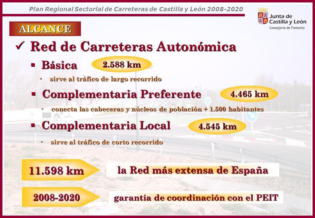 Plan Regional Sectorial de Carreteras de Castilla y León 2008-2020 Distribución provincial de la Red Autonómica Distribución provincial de la Red Autonómica